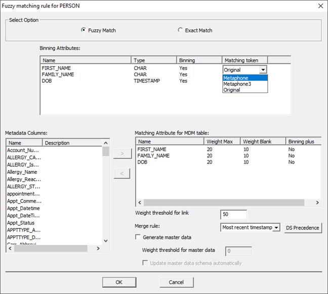 WhamTech SmartData Fabric® EIQ Product Suite Help