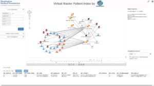 link-visualization-new